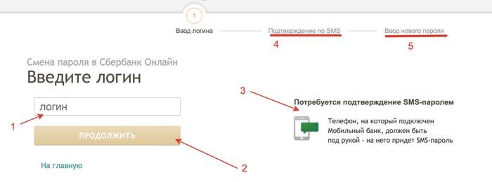 восстановление пароля Сбербанк онлайн через интернет и телефон
